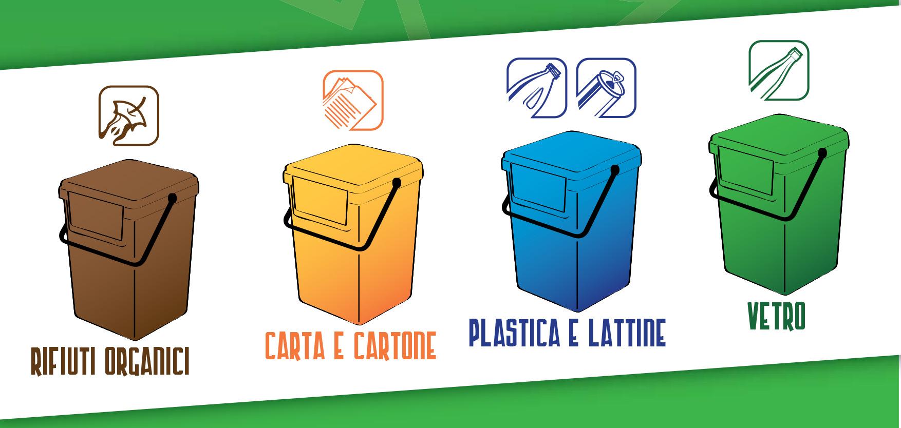 Cestini Raccolta Differenziata Casa come differenziare i rifiuti correttamente